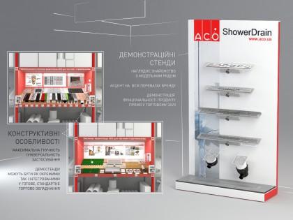 Разработка и изготовление торгового оборудования ACO